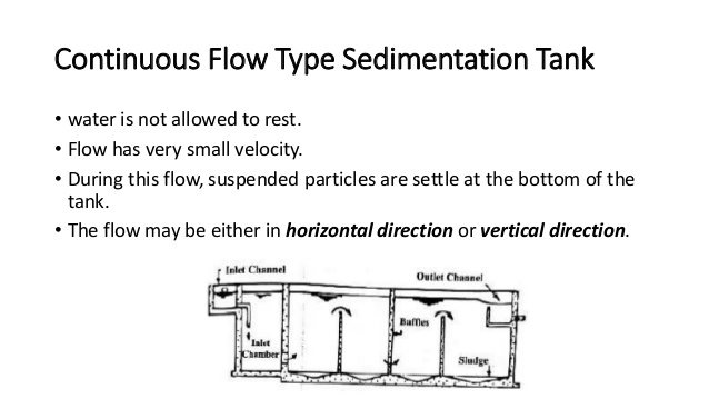 plain-sedimentation-tanks-types-design-considerations-13-638.jpg