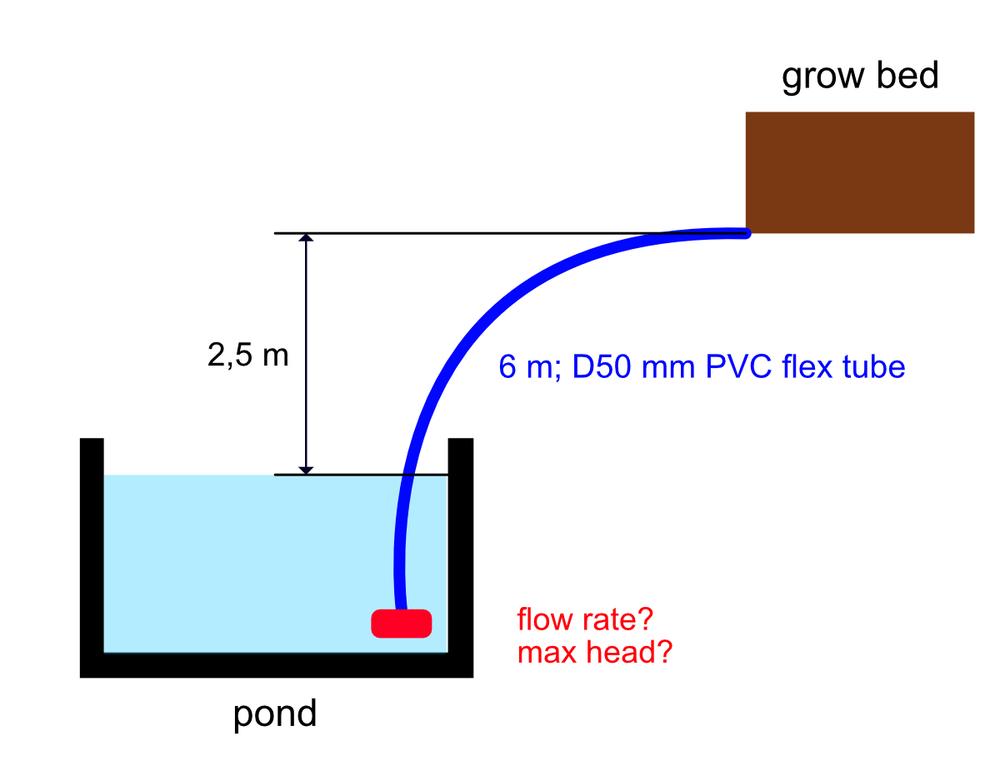 pumpSelect.jpg