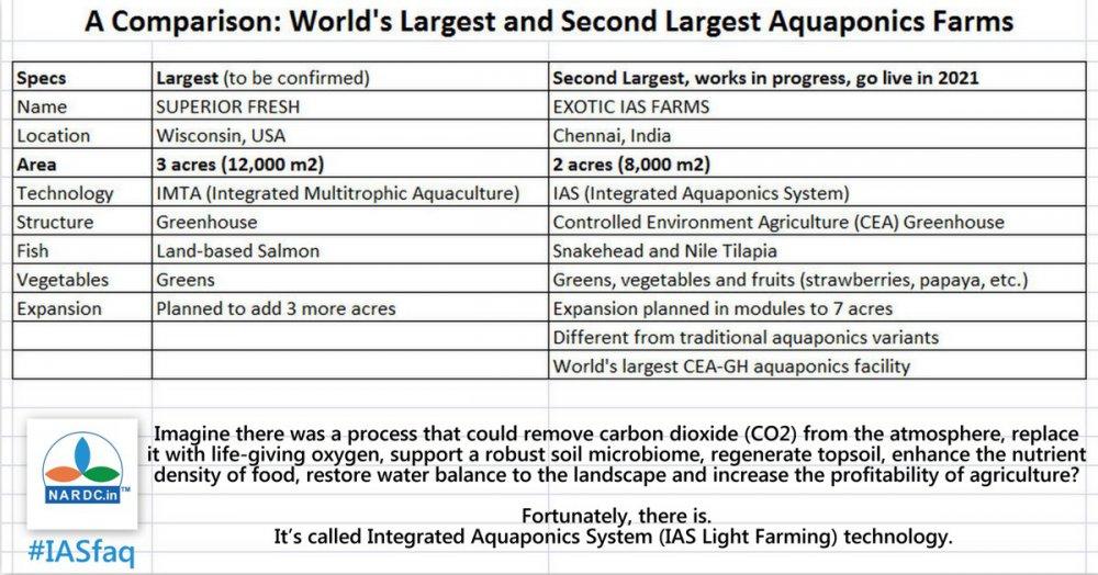 IAS largest comparison.jpg